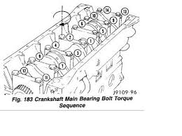 Connecting Rod Bolt Crankshaft Main Bearing