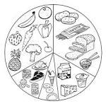 Раскраска о здоровом питании