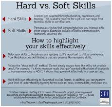Hard Skills List Resumes 71 Amazing Models Of Hard Skills For Resume Best Of Resume