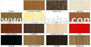hardwood types for furniture. Wood Types Furniture Material Foil Decorative Buy Product On Hardwood For V