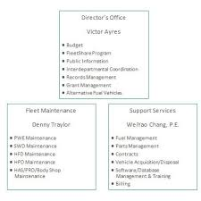 Houston Police Department Organizational Chart Fleet Management Department
