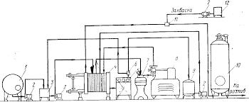Реферат Особенности производства кисломолочных напитков  Особенности производства кисломолочных напитков