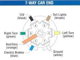 net open roads forum is my sierra set up to charge my if the diagram is true that means my tail lights should be lit when the truck is parked but they re not