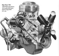 a series chrysler small block v8 engines 277 301 303 313 318 hyfire v8