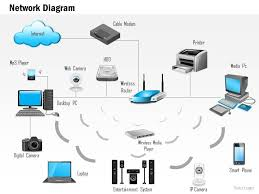 wireless technologies wifi powerpoint templates diagrams and 0814 network diagram