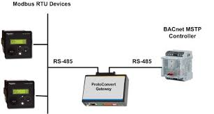 protoconvert > direct solution > gateway grid > modbus rtu to block diagram