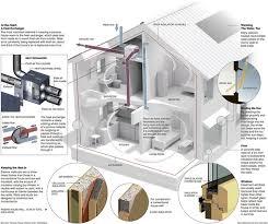 passive house plans. 0430-spj-HOUSE-web-1. \u201c Passive House Plans