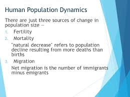 human population dynamics there are just three sources of change in population size 1