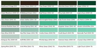 Shades Of Color Blue Chart Color Chart Wall Color Pick The Right Shades For Your Wall