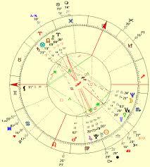 Jaden Smith Birth Chart The Love Life Of Will Smith
