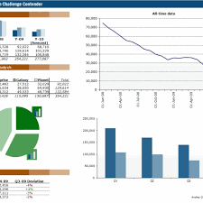 Sales Analysis Excel Dashboards For Tracking Sales Performance 24 Examples Of 15