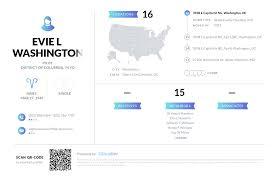 Evie L Washington, (202) 396-7791, 3938 E Capitol St NE ...