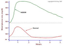 Healthy Glucose Ranges Sinquyo