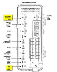 car fuse box noise on car images free download wiring diagrams 2000 Lincoln Town Car Fuse Box car fuse box noise 12 car power outlet fuse 1995 lincoln town car fuse box diagram 2000 lincoln town car fuse box diagram