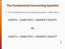 11 the fundamental accounting equation the fundamental accounting equation states that assets liabilities