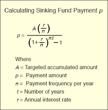 Periodic Payment Formula Sinking Fund Defined And Explained For Business And Finance