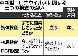 コロナ 抗体 検査 大阪