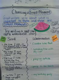 Small Moment Watermelon Anchor Chart Launching Writers Workshop Launching Writers Workshop