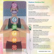 Pemf Frequency Chart Pro Pemf 7 Stone Chakra Far Infrared Rainbow Mat Review