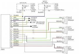 subaru outback radio wiring diagram basic guide wiring diagram \u2022 2008 subaru outback wiring diagram 2008 subaru outback stereo wiring diagram subaru free wiring diagrams rh dcot org subaru outback radio