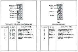 1995 ford f150 radio wiring color codes diagram 1995 ford f150 1995 ford f150 radio wiring color codes