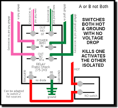 how to wire strobe lights to a switch wiring diagrams 4 Wire Strobe Light Wiring Diagram how to wire strobe lights to a switch miscelaneous how do you install a light switch 4 Wire Trailer Wiring Diagram