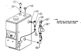 dunkirk boiler wiring diagram dunkirk database wiring dunkirk boiler wiring diagram