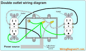 double outlet box wiring diagram in the middle of a run in one box outlet wiring instructions double outlet box wiring diagram in the middle of a run in one box