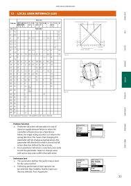 limitorque qx wiring diagrams limitorque discover your wiring limitorque mx actuators wiring diagrams nilza