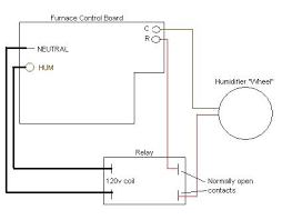 weather king furnace wiring diagram decorations from the fireplace Humidifier Wiring Diagram i have a weather king 90 plus home gas furnace (its about furnace relay wiring humidifier wiring diagram to furnace