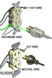 a grounded electrical outlet compared to an ungrounded outlet electrical system grounding by dolce electric co consult our in office electrician in mesa az about updating ungrounded electrical outlets and wires