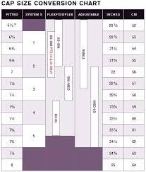 Hat Size Conversion Chart Size Chart Richardson Caps