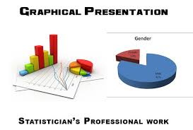Different Charts Create Different Charts In Excel And Spss