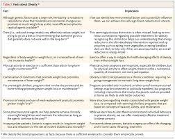 values essay topic questions