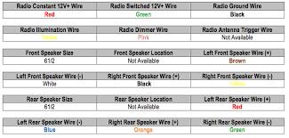 2001 chevy truck speaker wire colors efcaviation com 2001 silverado radio wiring harness at 2001 Chevy Silverado 1500 Radio Wiring Diagram