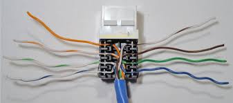 wrg 5461 ideal cat5e jack wiring diagram how to install an ethernet jack for a home network breaker wiring diagram amp netconnect cat5e