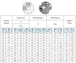 Npt Fittings Chart