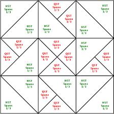 Card Trick Quilt Pattern Unique Card Trick Quilt Block Pattern