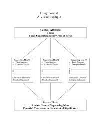 narrative essay format essay template essay templates graphic organisers pinterest