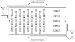 2003 buick lesabre fuse box diagram buick wiring diagrams instructions 1994 buick century fuse box diagram 1994 buick lesabre fuse box diagram wiring diagrams instructions 93 corvette fuse box diagram lovely