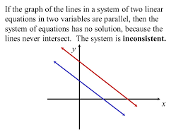 if the graph of the lines in a system of two linear equations in two variables
