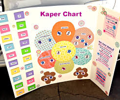 Girl Scout Daisy Kaper Chart Printable Always Up To Date Girl Scout Kaper Chart Examples Kapers