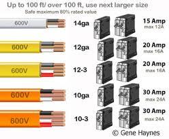 Electrical Wire Size Chart 3 Phase Wiring Chart Schematics Online
