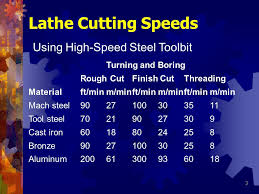 Lathe Cutting Speeds And Feeds Chart Metric Cutting Speed Feed And Depth Of Cut Ppt Video Online