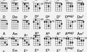 Mandolin Chord Chart Printable Printable Mandolin Chord Chart That Are Universal