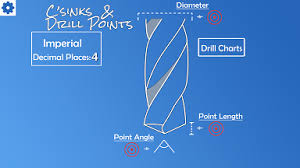 Drill Point Length Chart Machinists Calculator Countersink Depth Calculator