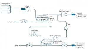 process flow diagramming easy wiring diagrams 155591800154 process flow diagramming easy wiring diagrams chemistry flow chart template medium