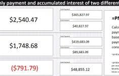 Mortgage Rate Comparison Spreadsheet New Stock Of Guccisenmon Com