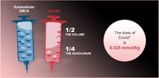 Gadolinium Dose Chart Eovist Gadoxetate Disodium Injection 0 25 Mmol Ml