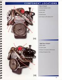 2003 f 350 the icp sensor located turbo diesel diagram graphic